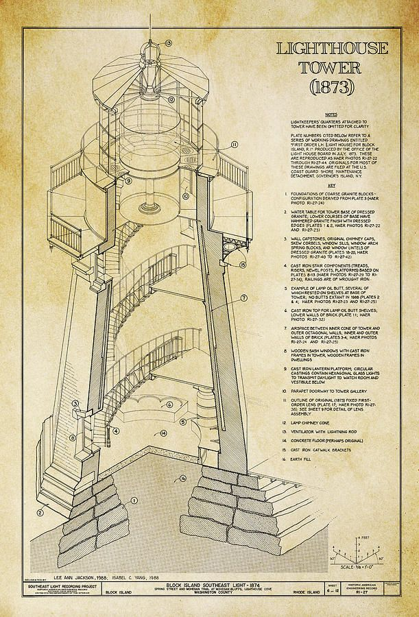 60 best blueprint images on pinterest light house lighthouse block island lighthouse aged digital art malvernweather Gallery