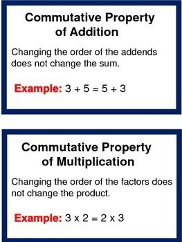 FREE DownloadDownload 8 Properties of Operations Cards for your Math Word Wall:1. Commutative Property of Addition2. Commutative Property of Multiplication3. Associative Property of Addition4. Associative Property of Multiplication5. Additive Identity Property of Zero6.