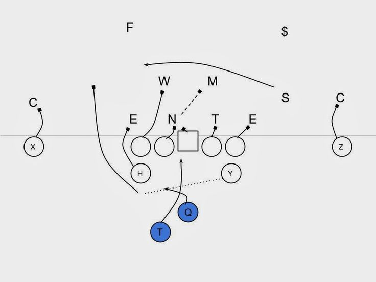 20 best Tom's football plays images on Pinterest