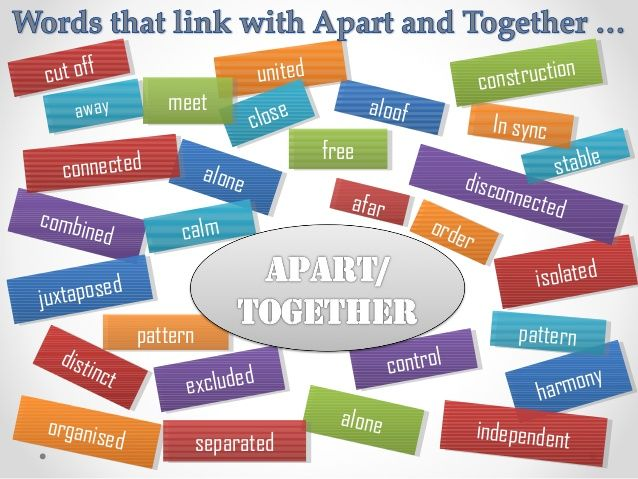 Apart and/or Together GCSE Exam 2015