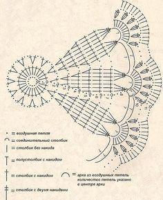 Round motif