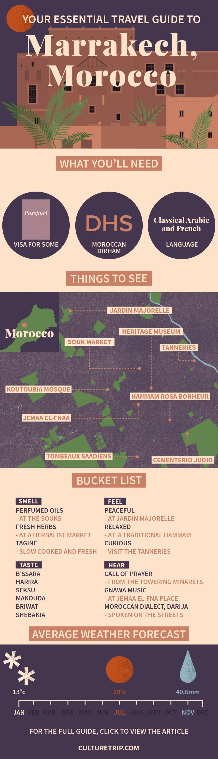 Your Essential Travel Guide to Marrakech (Infographic) | Marrakech, Morocco, Africa, wanderlust, food, coffee, Travel, Map, where to eat, where to go, bucket list, adventure, illustration