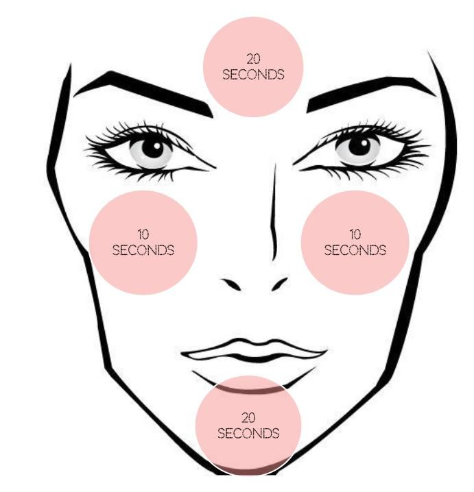 Clarisonic face time chart.  Use this as a guide to your cleansing routine
