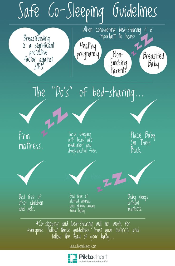 Safe Co Sleeping And Bed Sharing Guidelines The Milk Meg