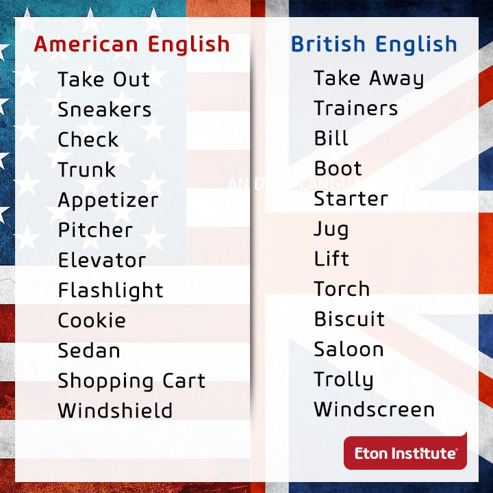 punctuation differencies between american and british Hi everyone could anyone tell me what is the main difference between american and british english and please give me some examples.