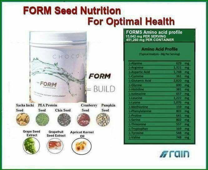 Form Protein Shake http://www.myrainlife.com/kfm