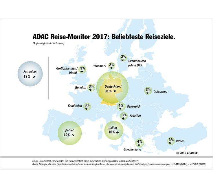 ADAC Reise-Monitor 2017: die aktuellen Trends - https://www.reisecompass.de/adac-reise-monitor-2017-die-aktuellen-trends/