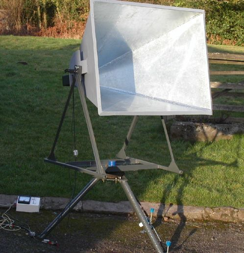 Assorted Antennas for Radio Astronomy - (David Morgan)