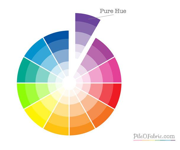 Understanding Color Theory Is An Important Step To Choosing Fabrics For Your Quilting Projects In