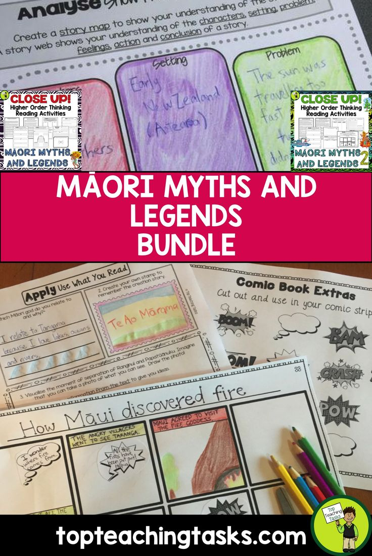 Māori Myths and Legends Reading Comprehension Passages with Questions BUNDLE. This resource has everything a teacher needs for a unit on Māori Myths and Legends. Differentiated Reading Passages along with Close Reading activities make this unit of study interesting and engaging for students. #Reading #myths #ReadingIdeas #TeachingIdeas #YearFive #YearSix #HigherOrderThinking #Maui #Māui
