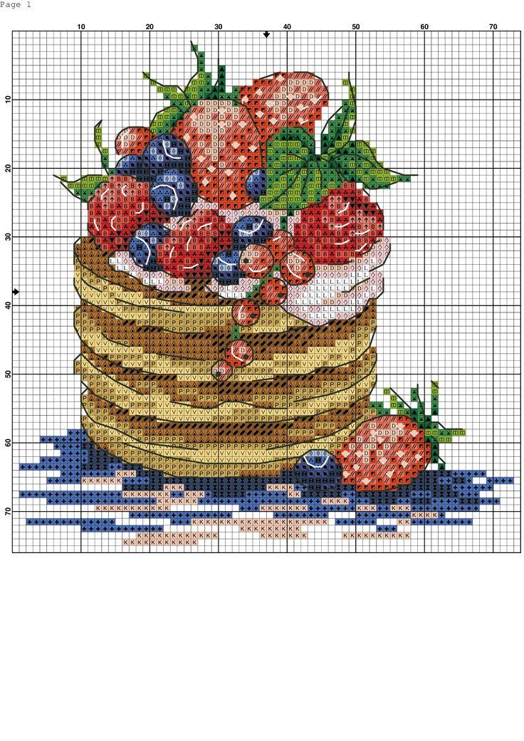 pancake fraise