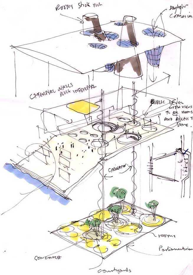 Exploded isometric sketch - National Assembly for Wales - Richard Rogers