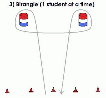 Gymkhana Lesson 1: Single Barrel, Turn N Burn, Birangle