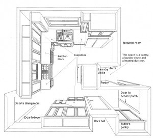 Amazing Rendered Kitchen Floor Plan. Birdu0027s Eye View Of A Kitchen Nice Ideas