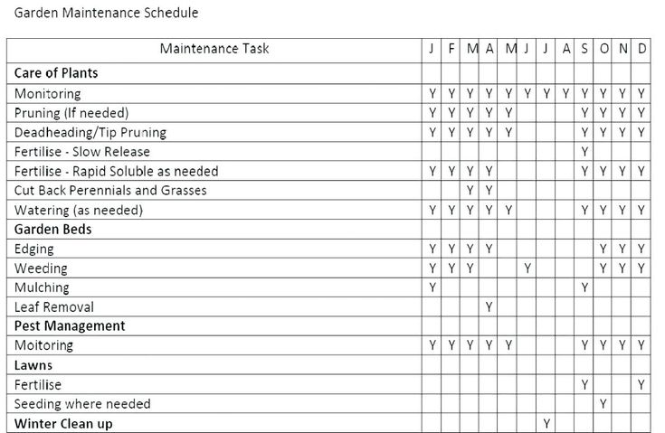 Building Maintenance Schedule Excel Template from i.pinimg.com