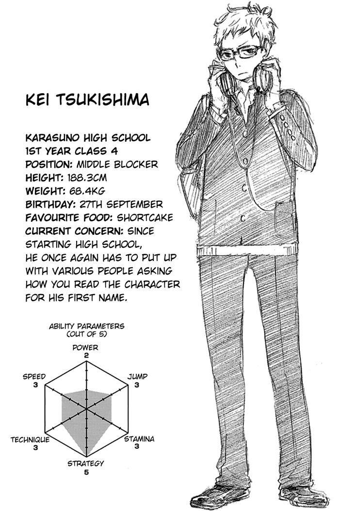 Ha-i-kyuu!! - tsukishimacest: Haikyuu!! Volume 2 → Character...