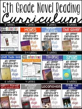 Fifth Grade Reading Unit Bundle Fifth Grade Reading Curriculum