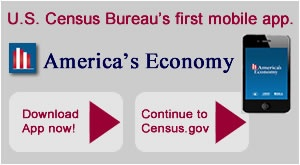 This website established by the U.S. Census Bureau gives information about economic indicators for current and past years.(6309)