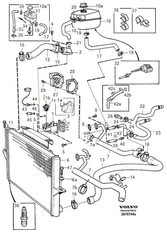 Cooling system 2000 Volvo V70 XC 24l 5 cylinder Turbo