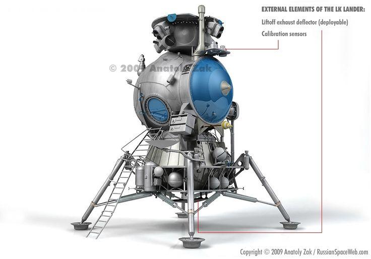 lunar landing spacecraft - photo #30