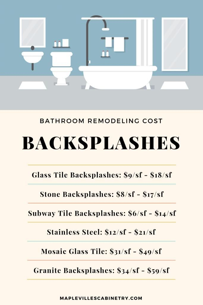 Average Bathroom Remodel Cost How Much Does It Cost To Redo A