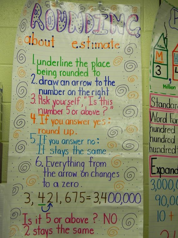 174 Best Images About Anchor Charts On Pinterest Manual Guide