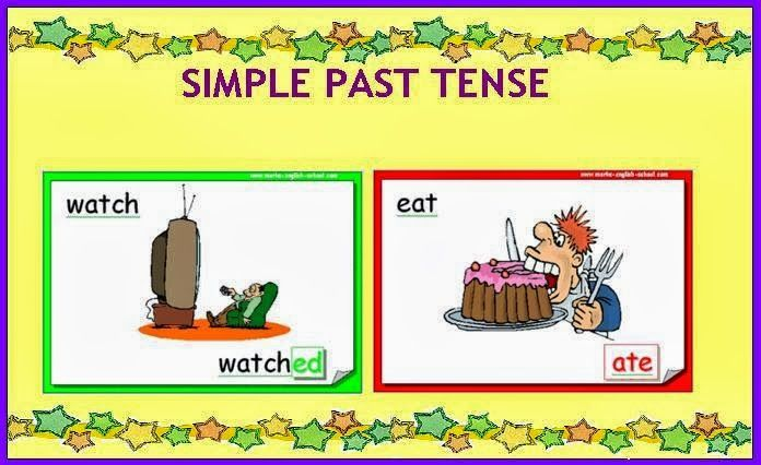Simple Past Indefinite Tense Guidance.