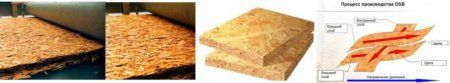Плиты OSB Oriented Strand Boards