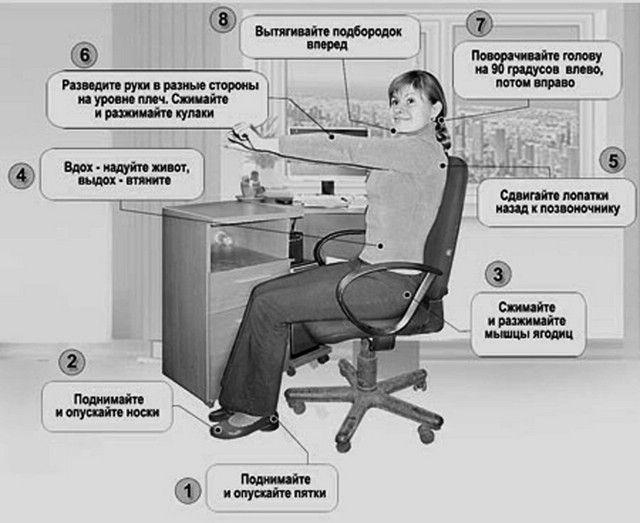 скрытая гимнастика профессора воробьева