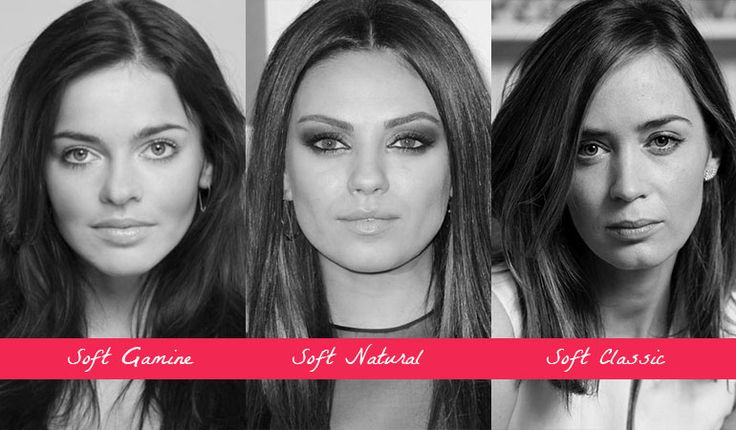 Face comparison. Soft Gamine (Edyta Herbuś), Soft Natural (Mila Kunis) and Soft Classic (Emily Blunt).