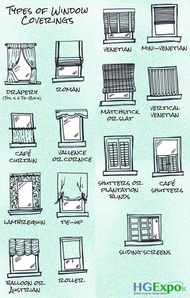 37 Tips That Will Help Guide You In Your Next Home Interior Project For The Pinterest Decor Design And Decorating