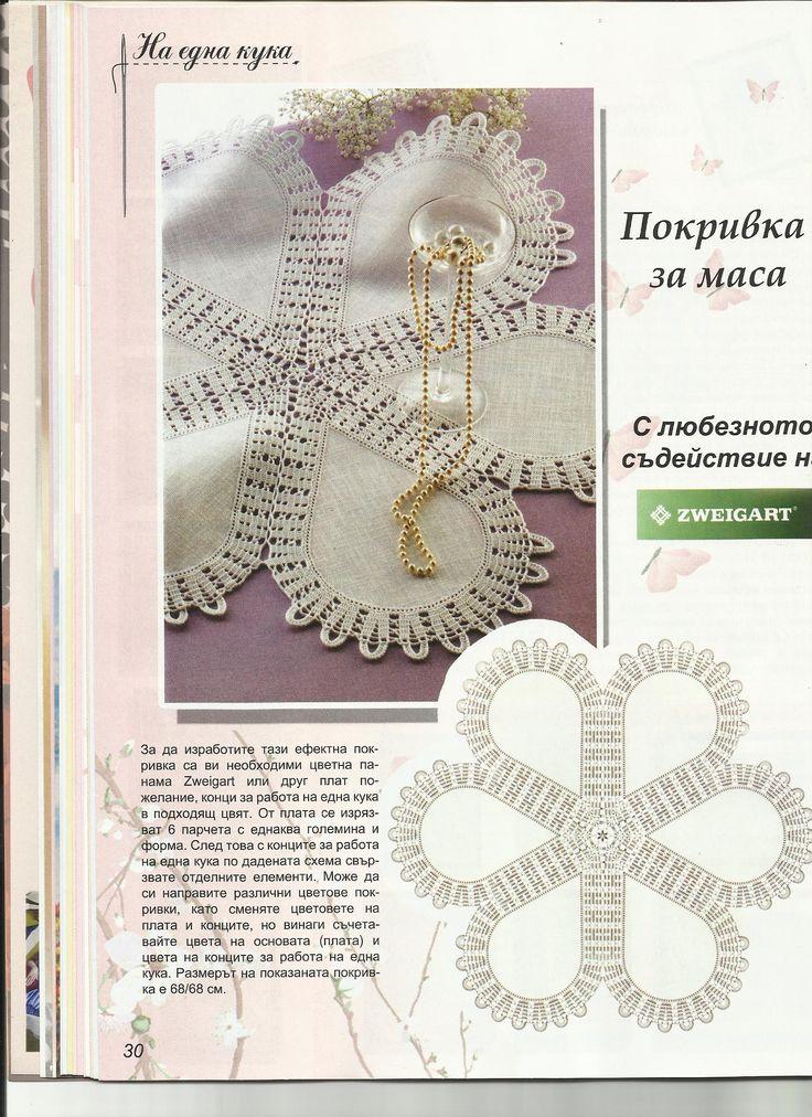 Mejores 233 im genes de crochet patrones hogar en - Patrones tapetes ganchillo ...