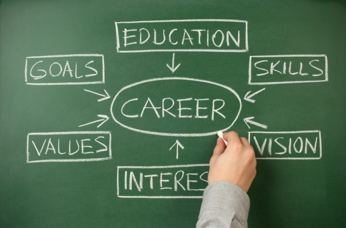 Factors That Influence Career Choice Career Quotes