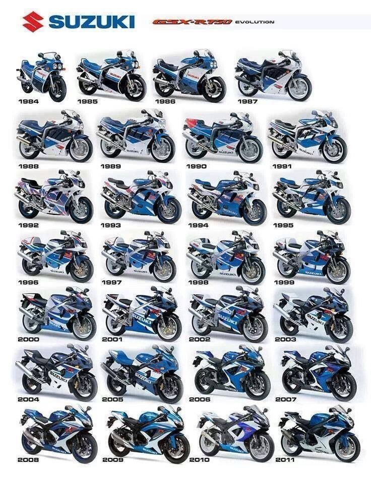 Suzuki Motorcycles GSX-R 750 evolution 1984 - 2011 looks like some awesome bikes