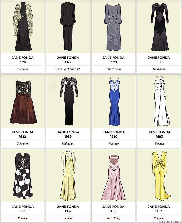 Oscar dresses James Fonda IIHIH.com