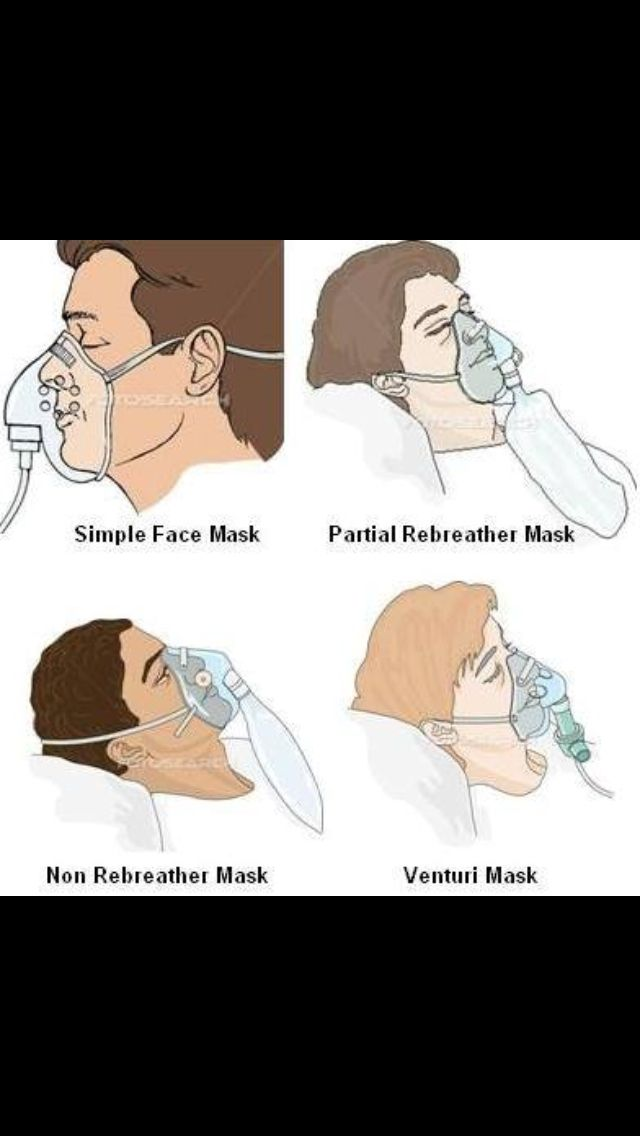 Difference Between Partial Rebreather Mask And Non Rebreather Mask
