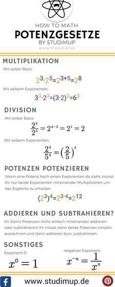 Potenzgesetze in einer Übersicht erklärt mit Beispielen. So rechnet man richti…  # Mathe