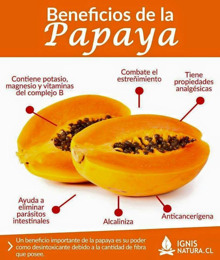 Beneficios de la papaya.