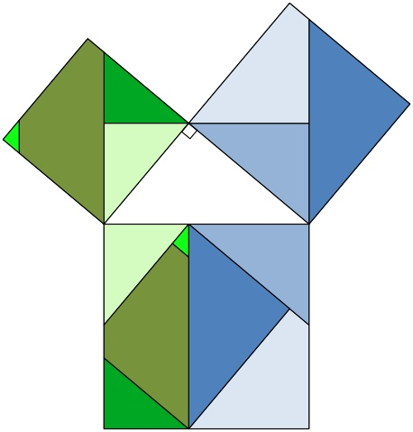 Proofs of Pythagoras's theorem