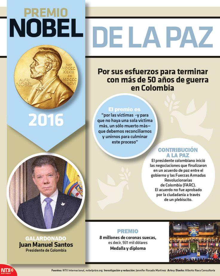 Este año el galardonado fue Juan Manuel Santos - Presidente de Colombia, por sus esfuerzos para terminar con más de 50 años de guerra en su país. #Infographic