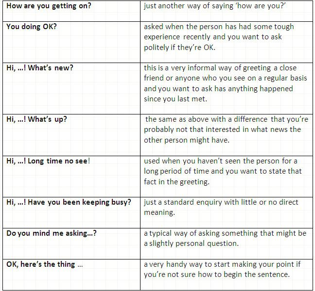 English In Italian: The Most Important English Small Talk Phrases