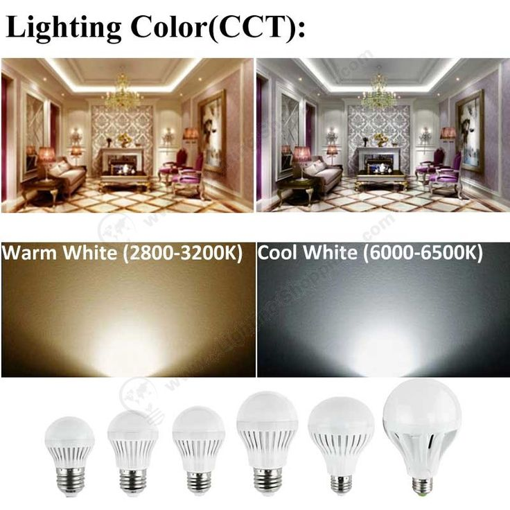 low price led bulbs e globe shape vv replaces traditional