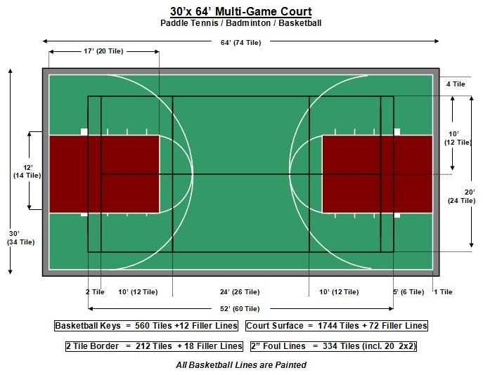 30 x 64 multi game court la details recreation for Sport court dimensions