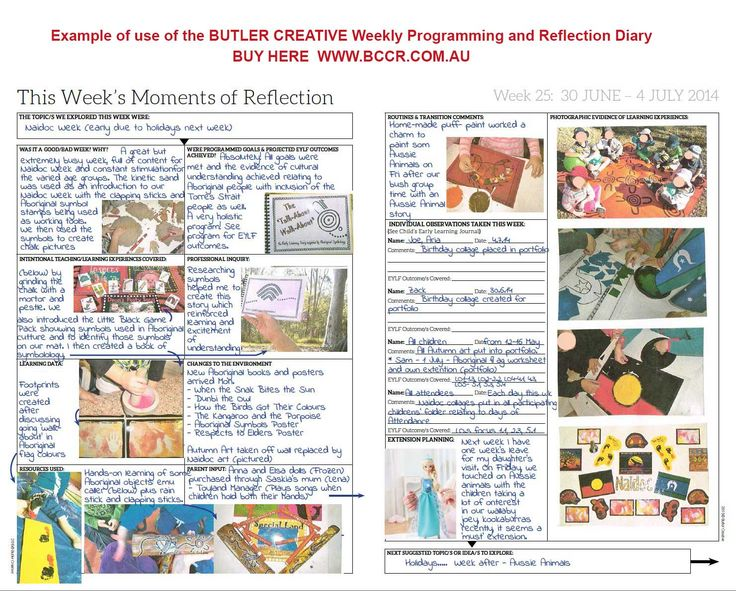 examples of reflective jounals for ece Ece - documentation & portfolio ideas  everything you should know about early childhood education programs useful resources documentation  reflective teaching reflective practice reflective journal example for student teachers reflective listening teaching strategies teaching tips team teaching teaching posters online teaching jobs.