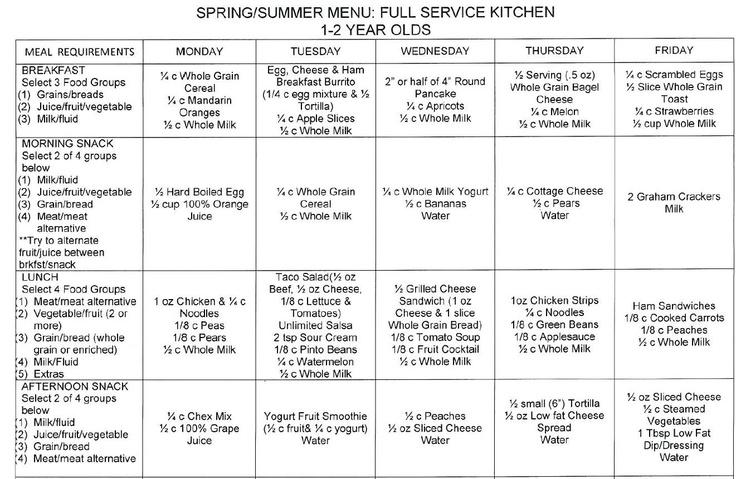 sample menu | Home DayCare Nutrition | Pinterest