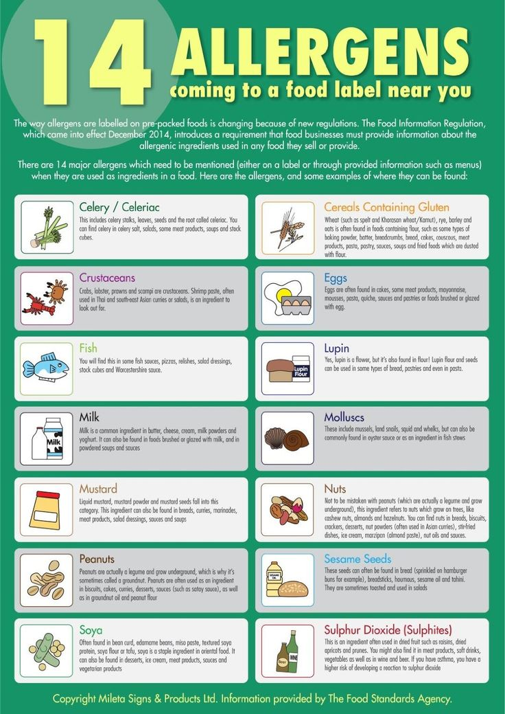 A3 (420x297mm) The 14 Allergens Poster. Amazon.co.uk