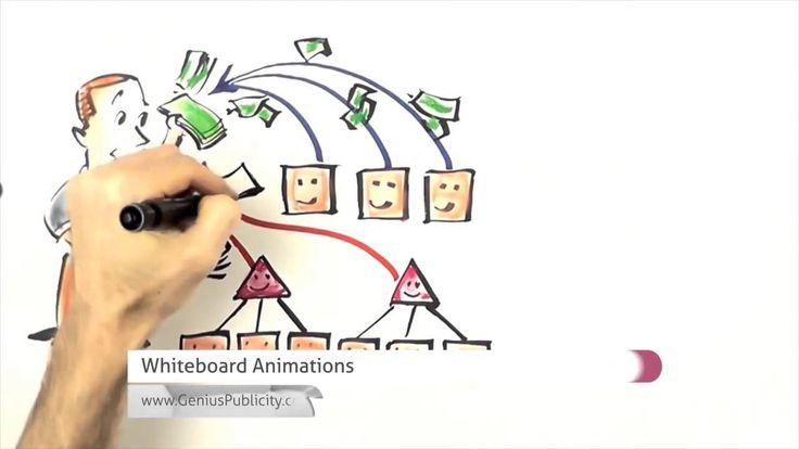 Explainer Video -- Video Explainer -- http://youtu.be/aLynHXkOSaQ