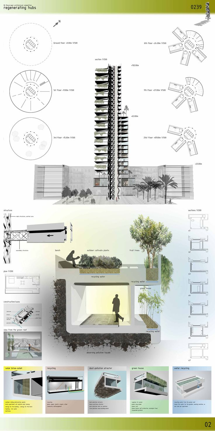 Best Sustainable Architecture Images On Pinterest Skyscrapers - Sustainable architecture design