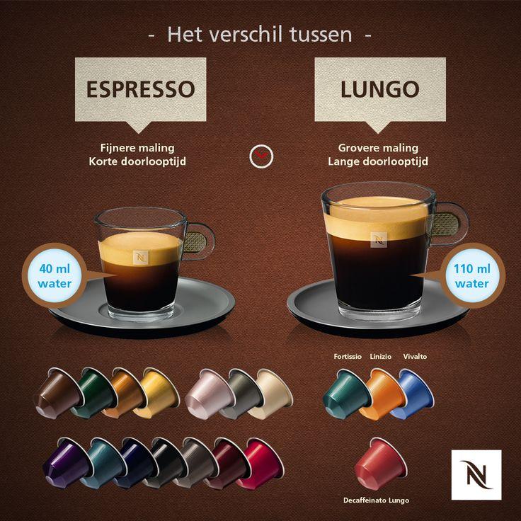 Het verschil tussen Espresso en Lungo [infographic] (With