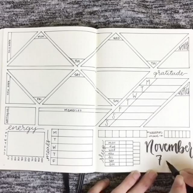 You can find my latest #weeklyspread NOW at the blog!
